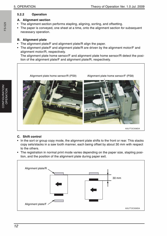 Related Manuals for Konica Minolta BIZHUB C360
